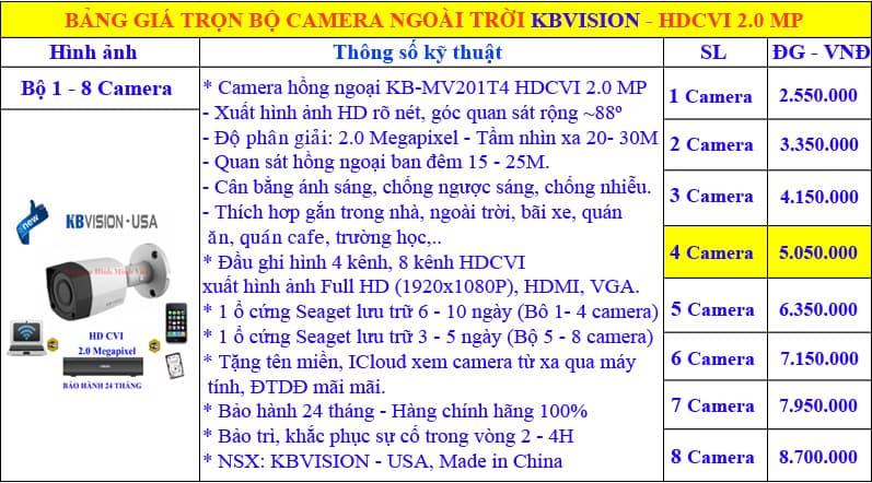 KB-MV201T4 T3