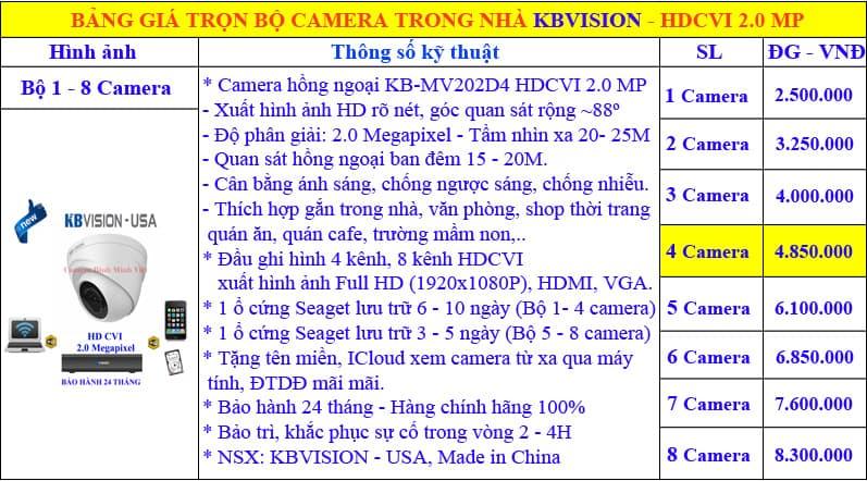 KB-MV202D4 T3